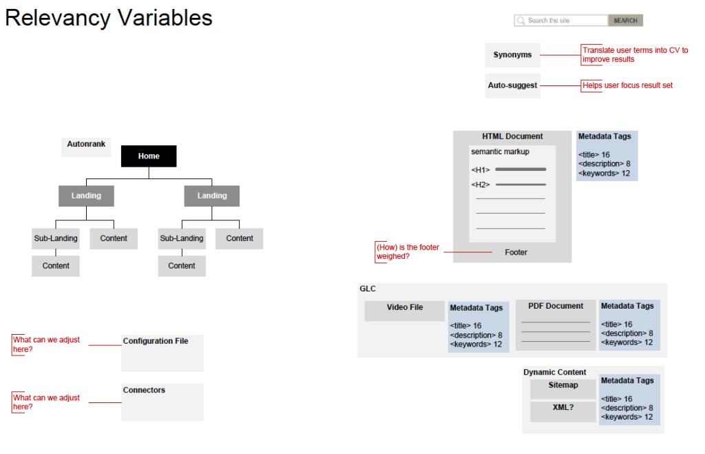 Relevancy_Variables